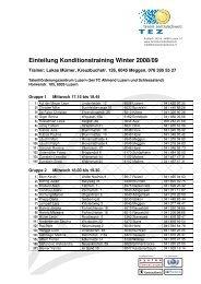 Einteilung Konditionstraining Winter 2008/09 - Tennis Zentralschweiz