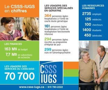 Le CSSS-IUGS en chiffres - Csss-iugs.ca