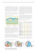Last ned kvartalsrapporten for SpareBank 1 Gruppen. - Page 5