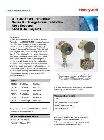 ST 3000 Smart Transmitter Series 900 Gauge Pressure ... - Honeywell