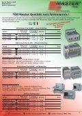 Top Master Qualität aus italienischer Herstellung! - GASTRO GURU - Seite 3