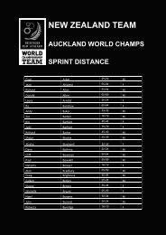 new zealand team auckland world champs sprint distance