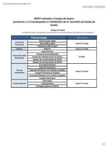 Pneumologia - Março 2013 - Centro Hospitalar de Lisboa Central