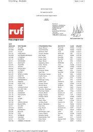 Seite 1 von 2 VELUM ng - Wettfahrt 17.05.2012 file://C:\Program ...