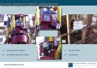 Wireless Explosion Proof Camera System - Rolloos
