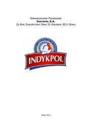 Sprawozdanie finansowe Indykpol SA za 2011 rok.