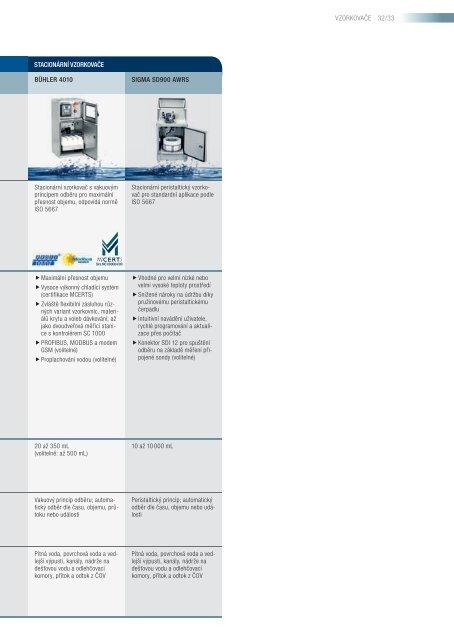 Procesní přístroje pro analýzu vody - Hach Lange