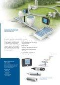 Procesní přístroje pro analýzu vody - Hach Lange - Page 5