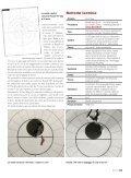 IL FUTURO - Benelli - Page 6