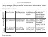 Guide To Assessing Teamwork and Collaboration 2008 Galileo ...