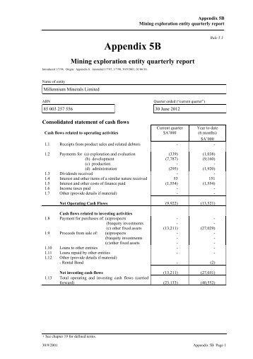 Appendix 5B - Millennium Minerals Limited