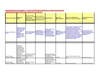 elenco formato PDF - Comune di Ravenna