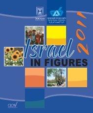 Israel in Figures