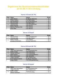 Ergebnisse der Bezirkseinzelmeisterschaften am 07./08.11.09 in ...