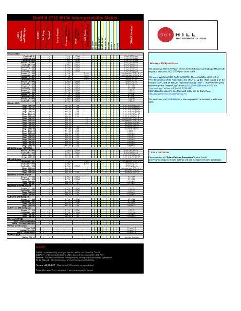 EMULEX LP101-H WINDOWS VISTA DRIVER
