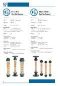 FLOMID Mag Flowmeter - Flowmeters.co.za - Page 4