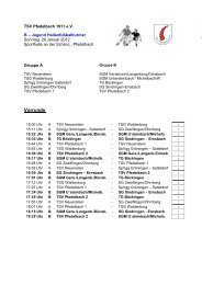 Spielplan B-Jugend - TSV Pfedelbach