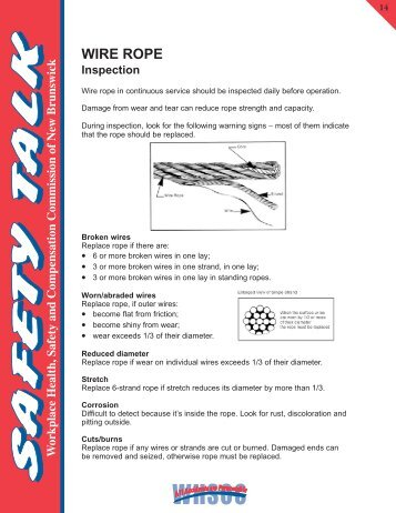15 - Wire Rope - Cable Clips - WorkSafeNB