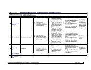 Bodenverbesserungen und Meliorationen (Entwässerungen)
