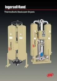 ThermoSorb Desiccant Dryers
