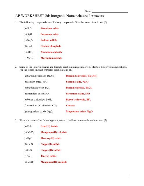 AP WORKSHEET 2d: Inorganic Nomenclature I Answers