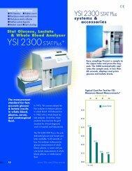 Stat Glucose, Lactate & Whole Blood Analyzer - Equipar.com.mx