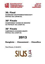 Rangliste GM Final SSV 2013