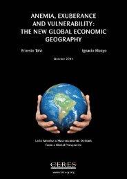 Index of Economic Exuberance - Ceres