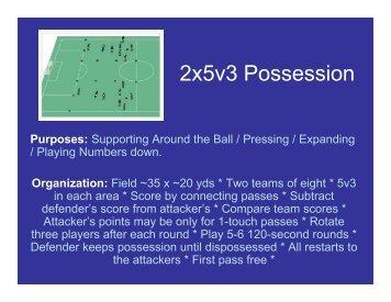 2x5v3 Possession