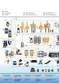 Optimierte Prozesse in der Getränkeindustrie - mit ProMinent [3.48 MB] - Seite 4