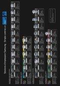 doc gamme Printer OA (Janvier09) PLAT - Page 2
