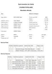 Classement final (temps) - Ski Romand (ch)