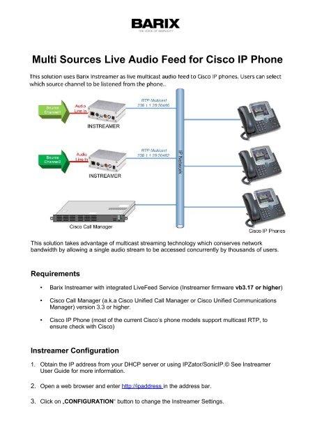 Instreamer - Cisco solution - Barix