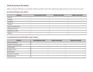Needs Assessment Worksheet - Caregivers Library