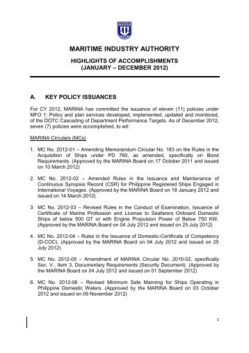 December  Accomplishment Report  Cidg  Philippine