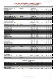 (Cen\355k PARADYZ platn\375 od 1 5 2009.xls) - KERABO.cz