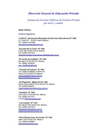 Listado de escuelas de Educación Privada por nivel y ciudad