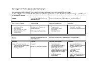 Kompetenzplan Deutsch 5. bis 7. Klasse