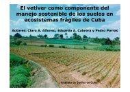 Instituto de Suelos de Cuba