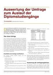 Auswertung der Umfrage - EB 104 - TU Berlin