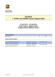 Schlussrangliste: 7. MS + UVMW, Löwen, Dagmersellen