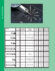 Dial Test Indicators PDF - Carbide Probes Inc.