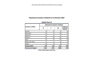 Immigrati Plus 21 anno 2007 - Sociale - Provincia di Cagliari