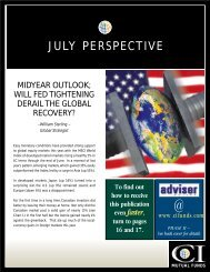 Will Fed Tightening Derail The Global Recovery? - CI Investments