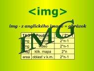 img - z anglického image = obrázok - KSP