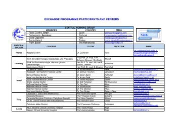 list of participating countries and centres - Latest news from the ...