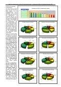 Zufriedenheitsbarometer im deutschen Landmaschinenhandel 2008 - Seite 2