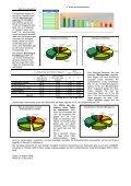 Zufriedenheitsbarometer im deutschen Landmaschinenhandel 2008 - Seite 3