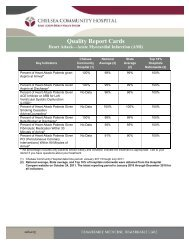Quality Report Cards - Chelsea Community Hospital