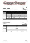 Inhaltsverzeichnis Verzinkt - Seite 4